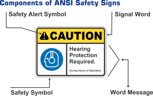 ANSI SAFETY SIGNS10